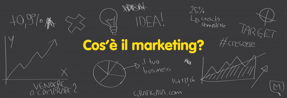 Cos'è il marketing
