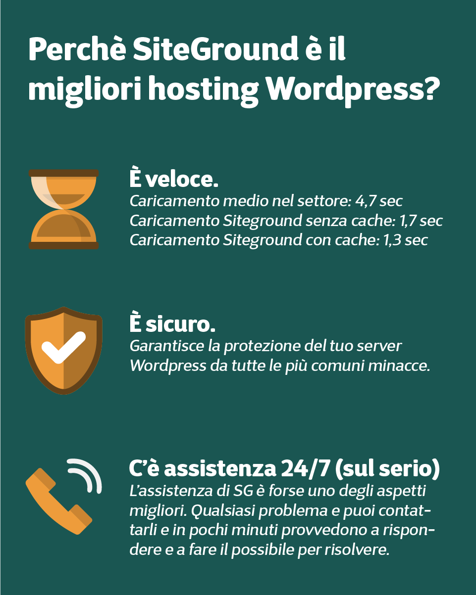 Siteground miglior hosting WP