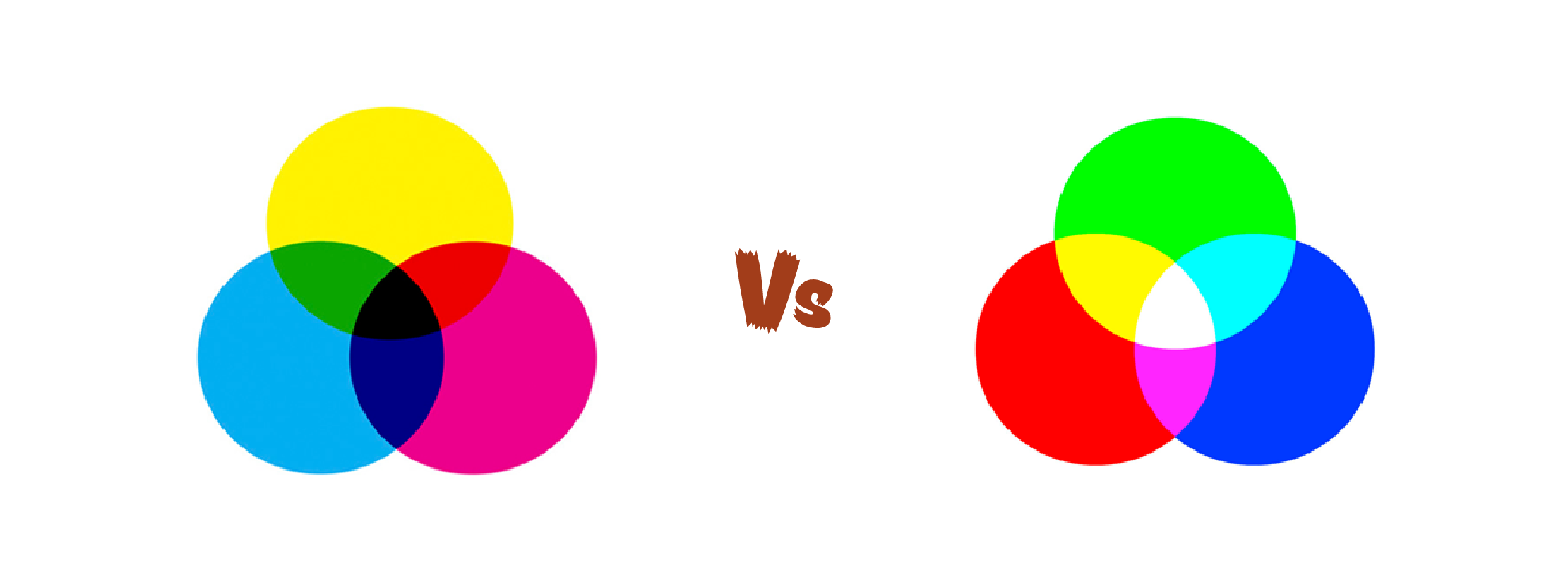 cmyk vs rgb differenza stampa