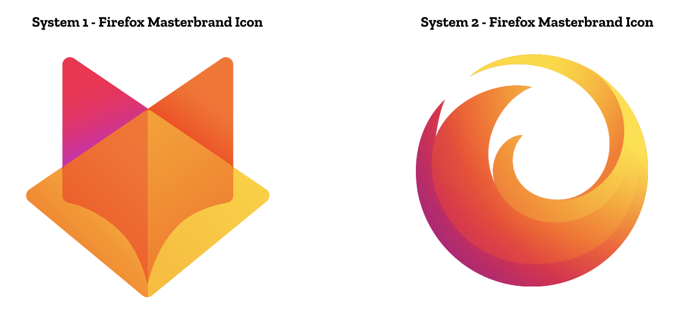Firefox Masterbrand icon